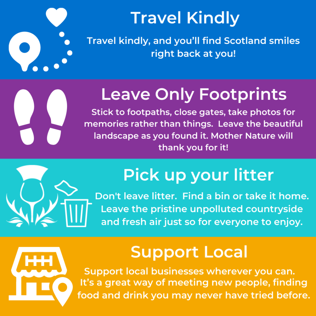 Travel Kindly infographic